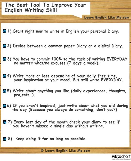 how to improve writing essays